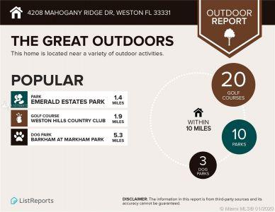 4208 Mahogany Ridge Dr photo047